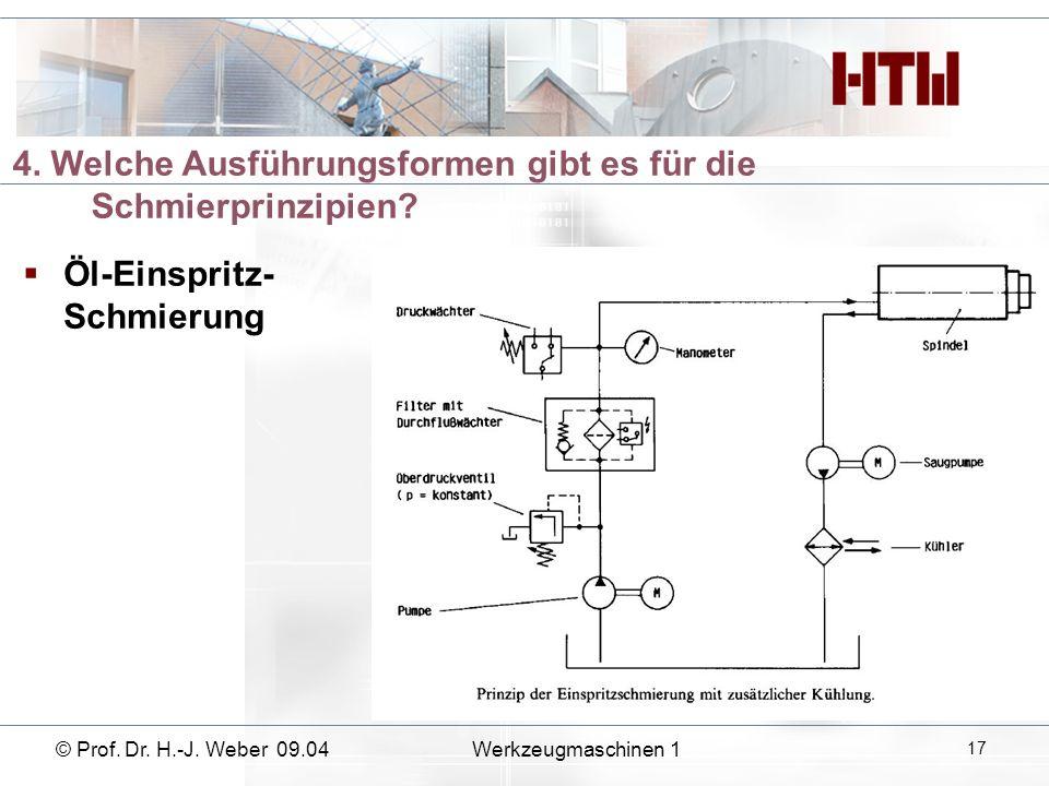 Öl-Einspritz- Schmierung © Prof. Dr. H.-J. Weber 09.04Werkzeugmaschinen 1 17 4. Welche Ausführungsformen gibt es für die Schmierprinzipien?