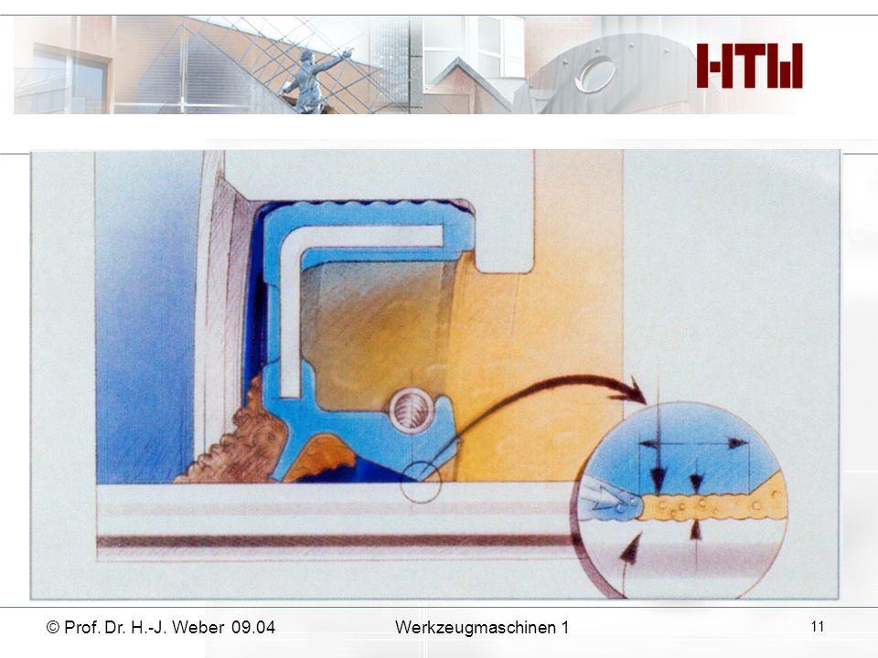 © Prof. Dr. H.-J. Weber 09.04Werkzeugmaschinen 1 11