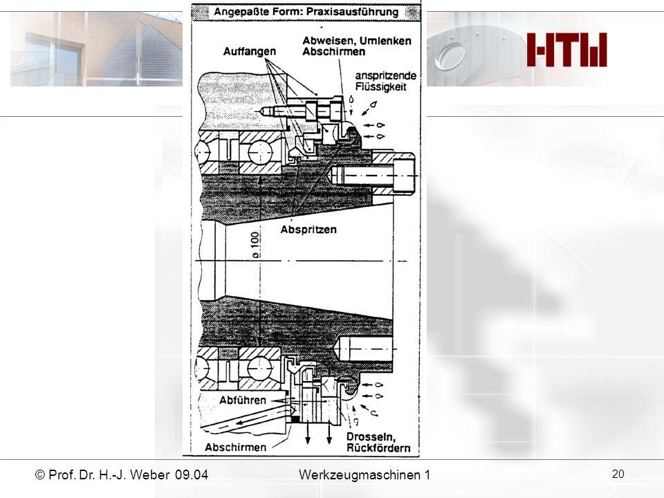 © Prof. Dr. H.-J. Weber 09.04Werkzeugmaschinen 1 20