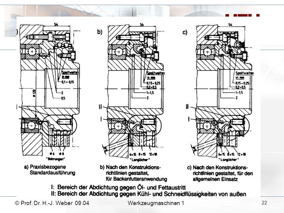 © Prof. Dr. H.-J. Weber 09.04Werkzeugmaschinen 1 22