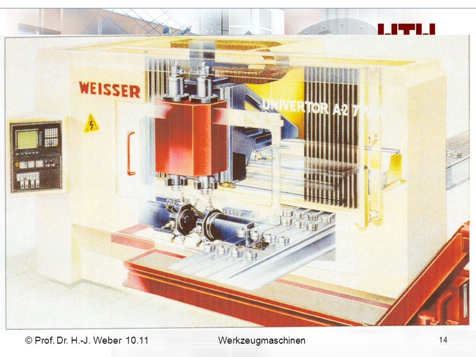 © Prof. Dr. H.-J. Weber 10.11Werkzeugmaschinen 14