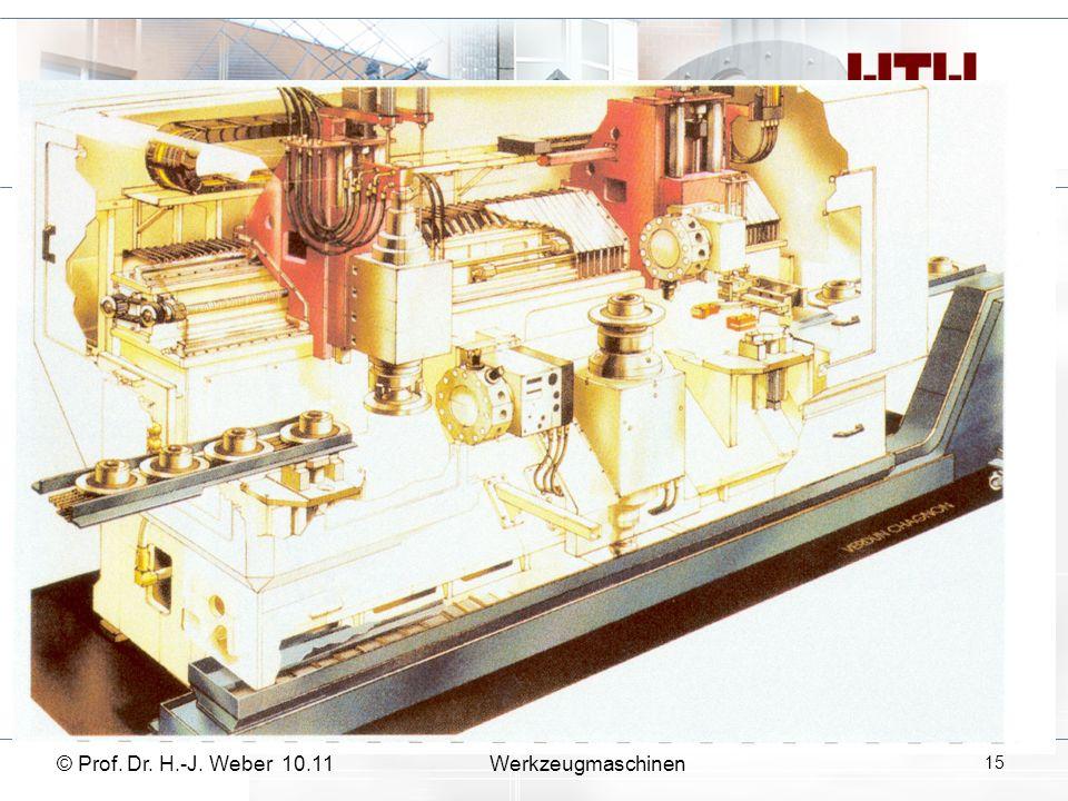 © Prof. Dr. H.-J. Weber 10.11Werkzeugmaschinen 15