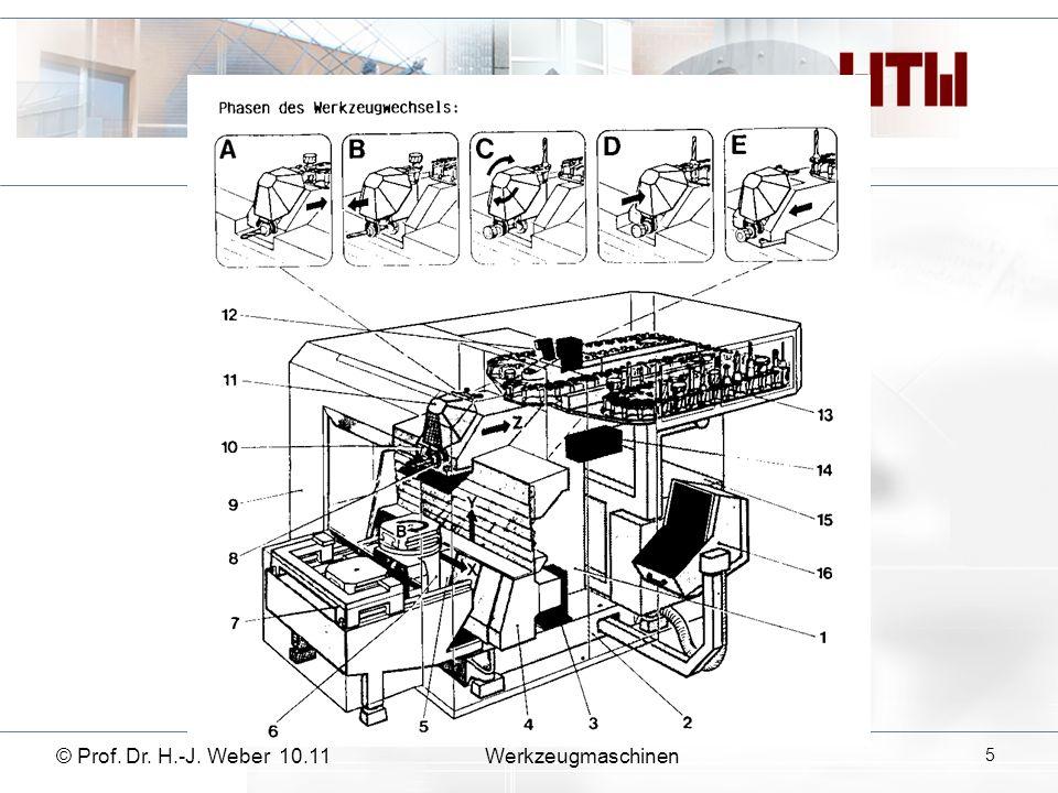 © Prof. Dr. H.-J. Weber 10.11Werkzeugmaschinen 16