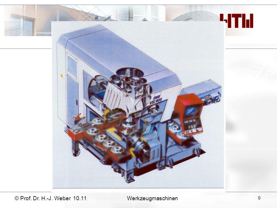 © Prof. Dr. H.-J. Weber 10.11Werkzeugmaschinen 10