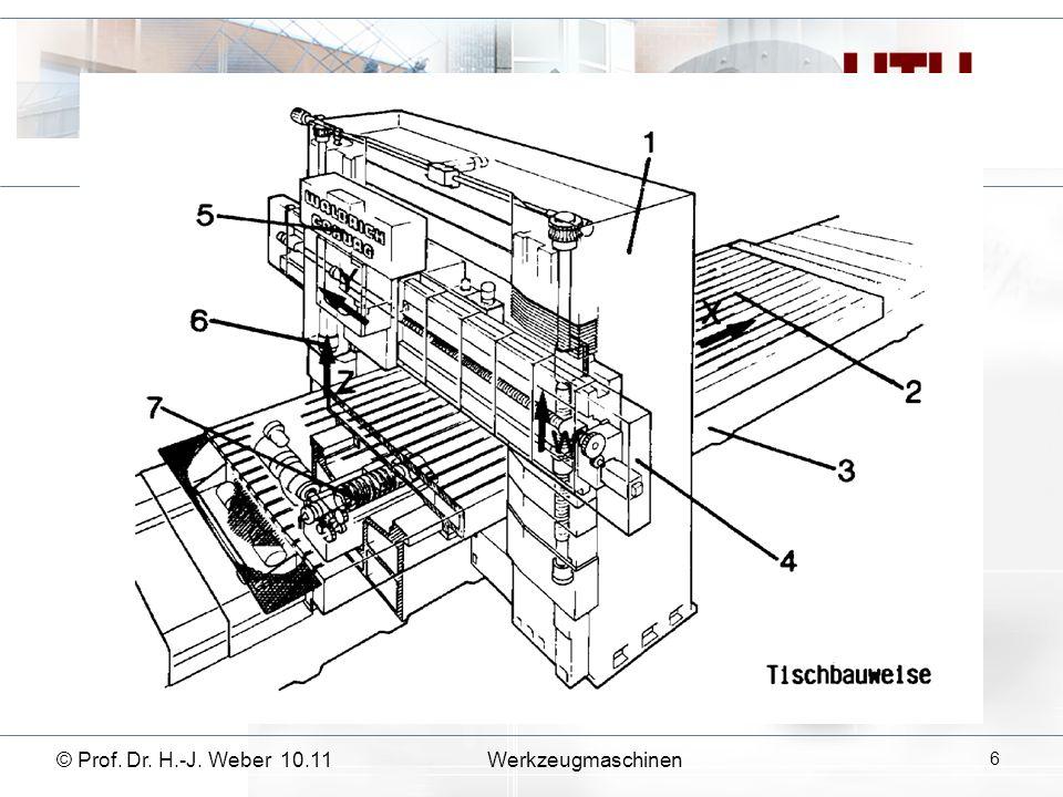 © Prof. Dr. H.-J. Weber 10.11Werkzeugmaschinen 7
