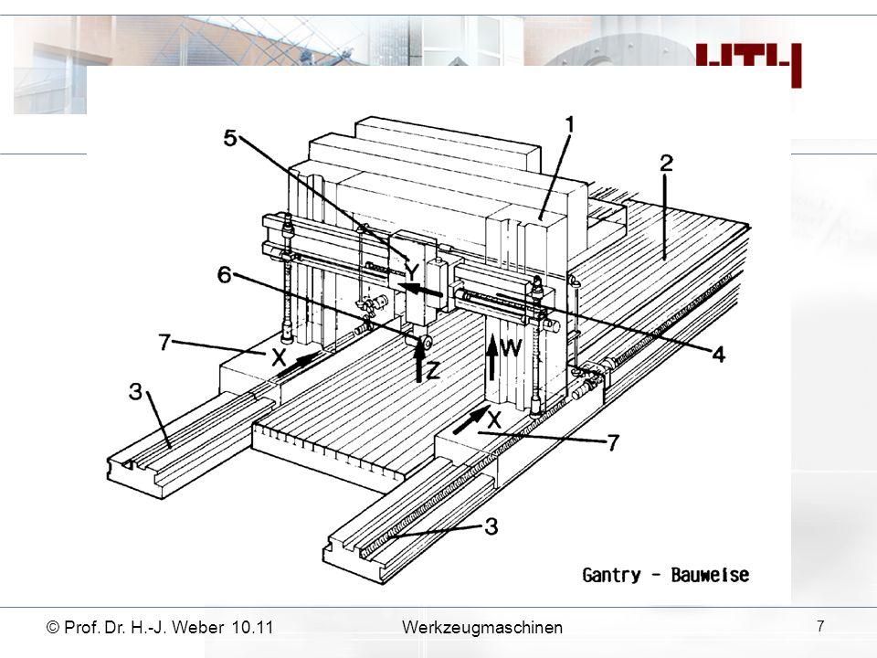 © Prof. Dr. H.-J. Weber 10.11Werkzeugmaschinen 8