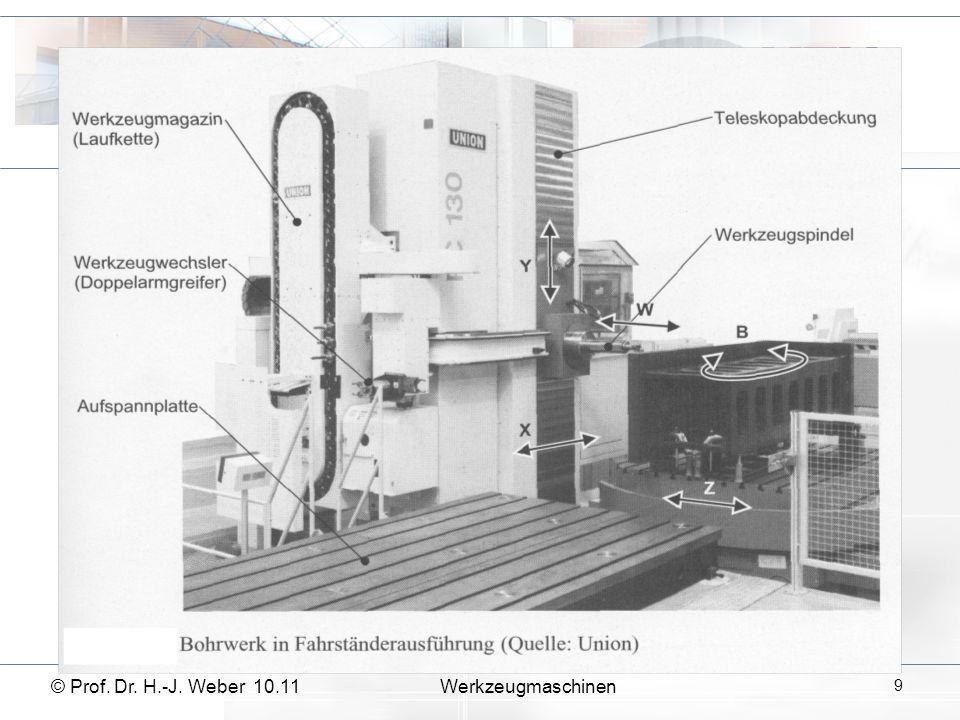© Prof. Dr. H.-J. Weber 10.11Werkzeugmaschinen 9