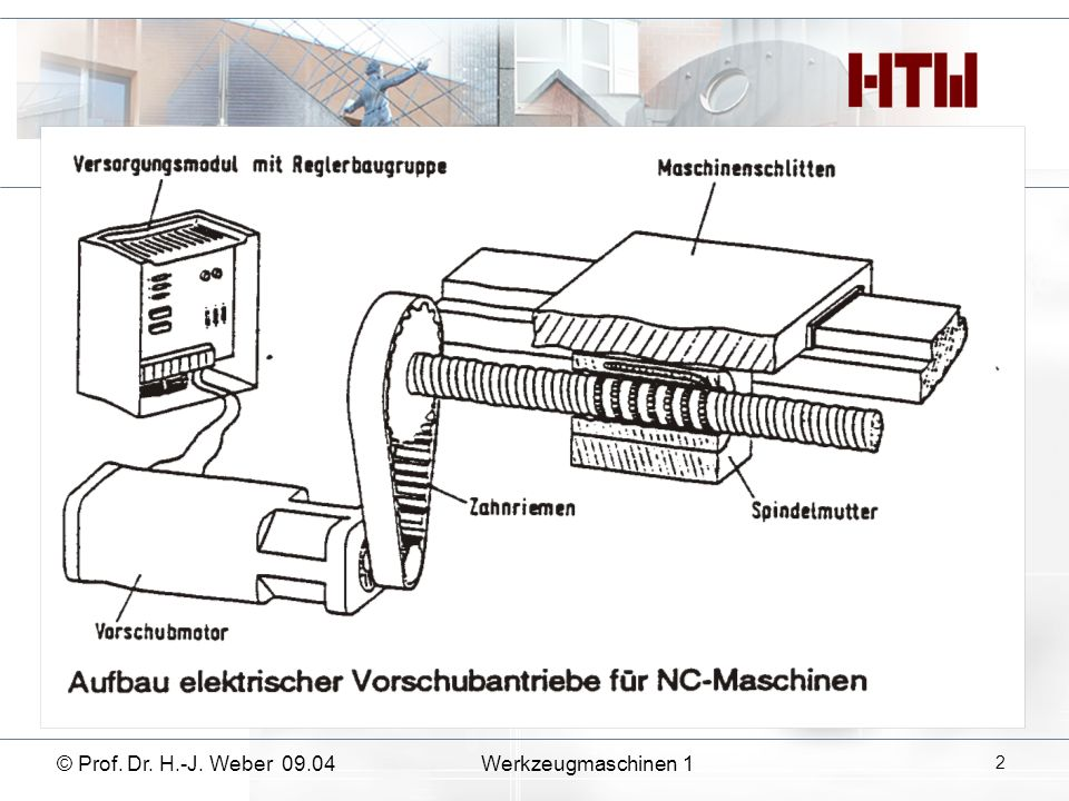 © Prof. Dr. H.-J. Weber 09.04Werkzeugmaschinen 1 2