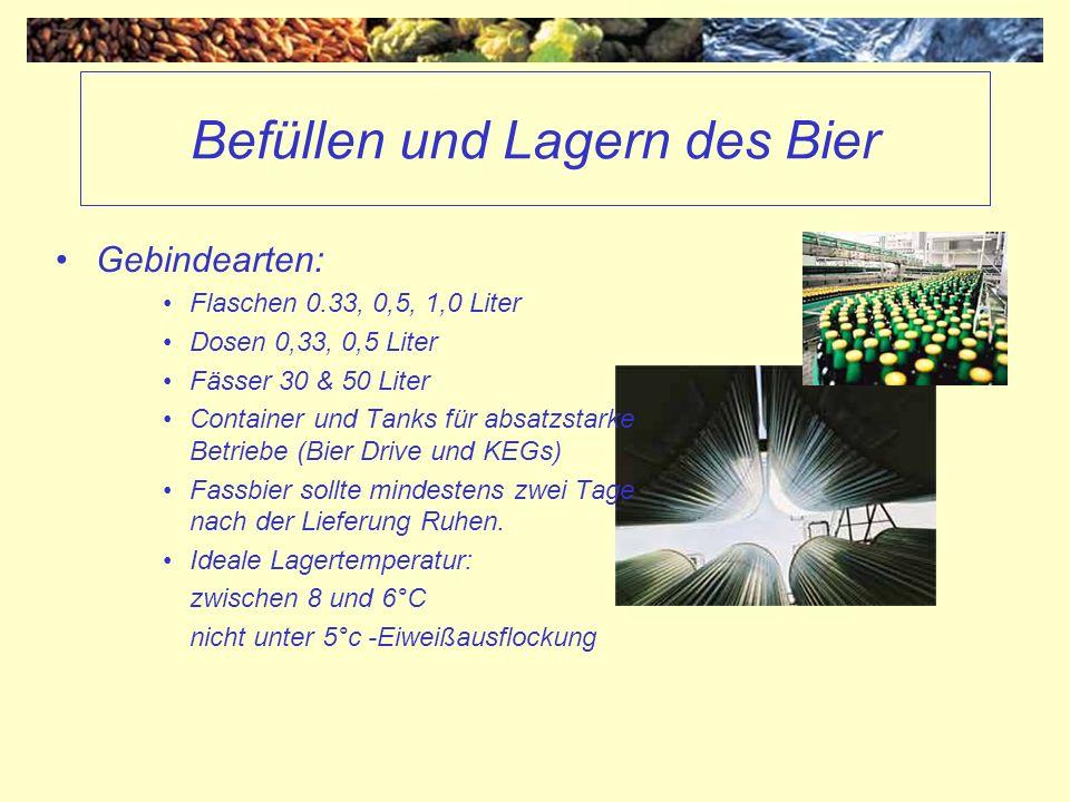Befüllen und Lagern des Bier Gebindearten: Flaschen 0.33, 0,5, 1,0 Liter Dosen 0,33, 0,5 Liter Fässer 30 & 50 Liter Container und Tanks für absatzstar