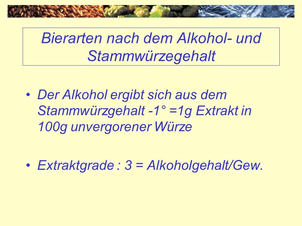 Bierarten nach dem Alkohol- und Stammwürzegehalt Der Alkohol ergibt sich aus dem Stammwürzgehalt -1° =1g Extrakt in 100g unvergorener Würze Extraktgra