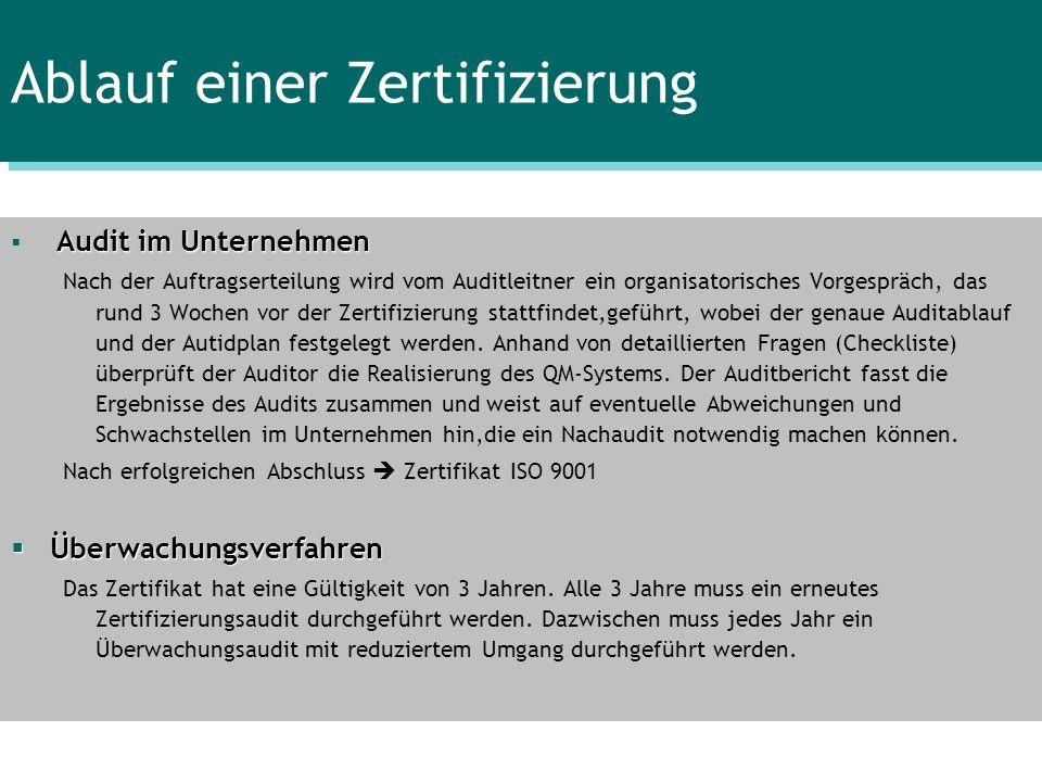 Ablauf einer Zertifizierung Audit im Unternehmen Nach der Auftragserteilung wird vom Auditleitner ein organisatorisches Vorgespräch, das rund 3 Wochen