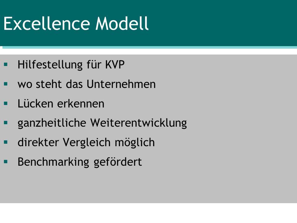 Excellence Modell Hilfestellung für KVP wo steht das Unternehmen Lücken erkennen ganzheitliche Weiterentwicklung direkter Vergleich möglich Benchmarki