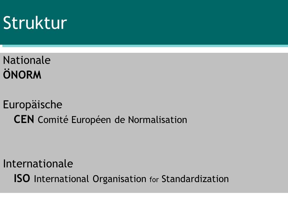 Struktur Nationale ÖNORM Europäische CEN Comité Européen de Normalisation Internationale ISO International Organisation for Standardization