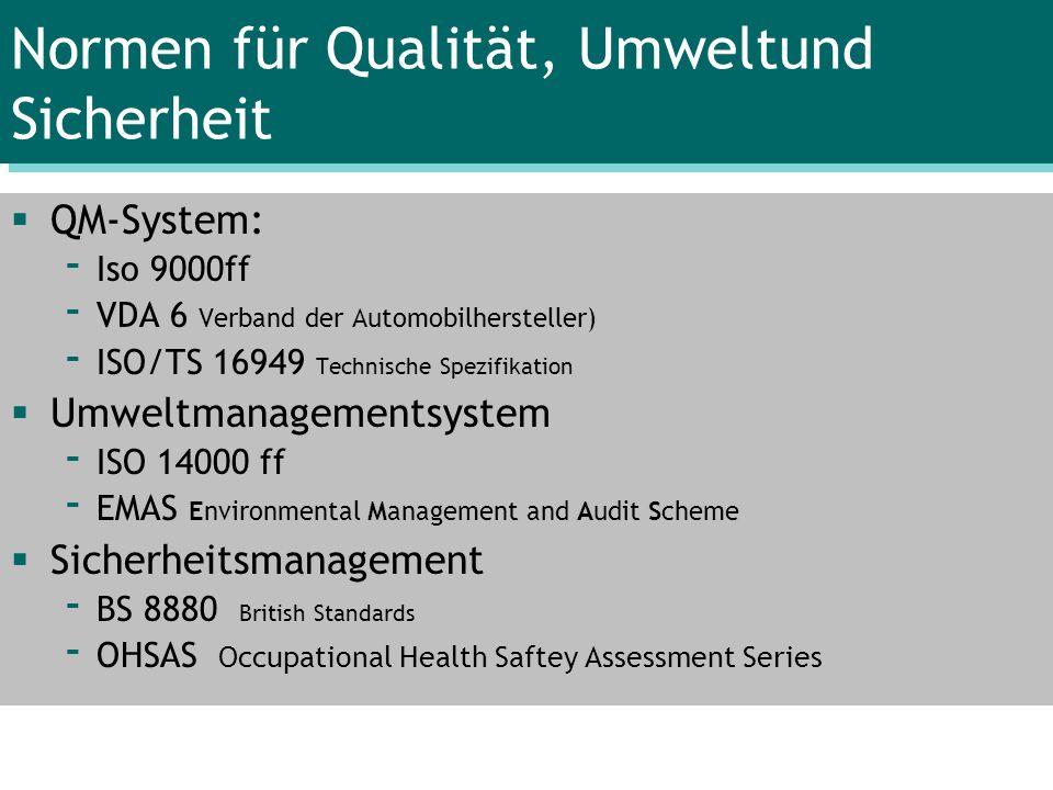 Normen für Qualität, Umweltund Sicherheit QM-System: - Iso 9000ff - VDA 6 Verband der Automobilhersteller) - ISO/TS 16949 Technische Spezifikation Umw