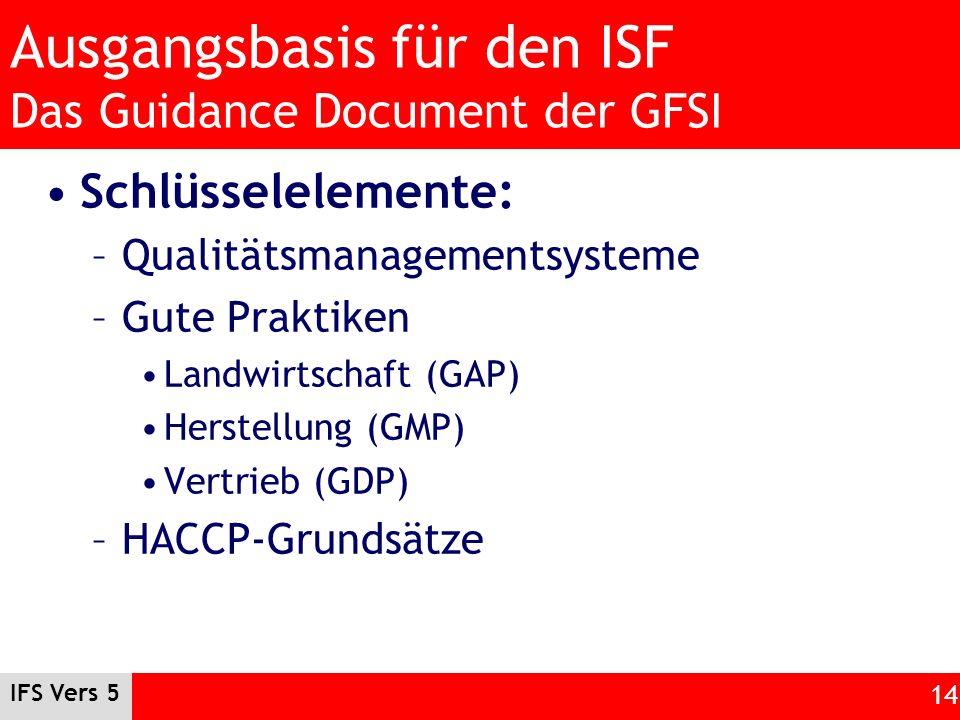 IFS Vers 5 14 Ausgangsbasis für den ISF Das Guidance Document der GFSI Schlüsselelemente: –Qualitätsmanagementsysteme –Gute Praktiken Landwirtschaft (