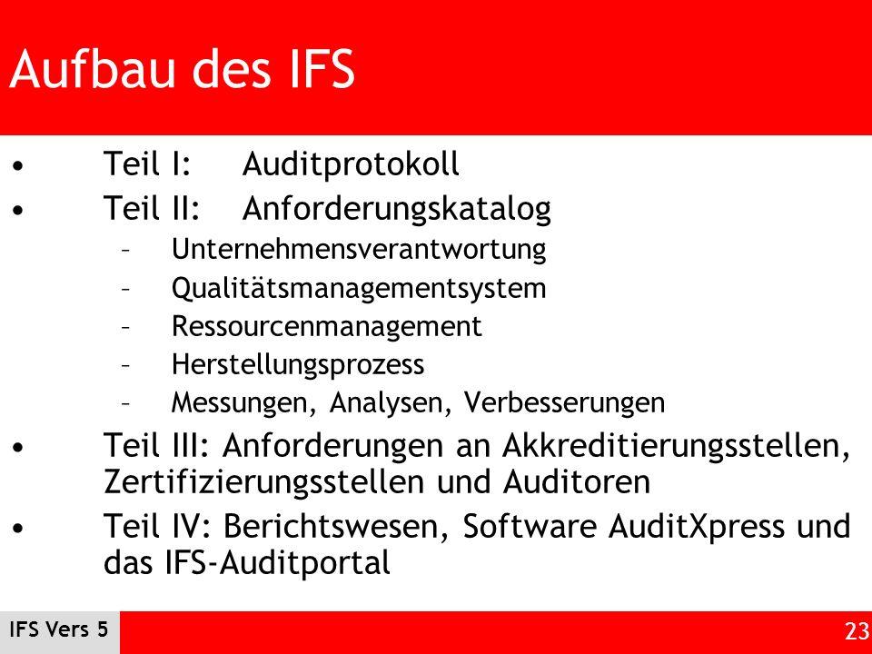 IFS Vers 5 23 Aufbau des IFS Teil I: Auditprotokoll Teil II: Anforderungskatalog –Unternehmensverantwortung –Qualitätsmanagementsystem –Ressourcenmana