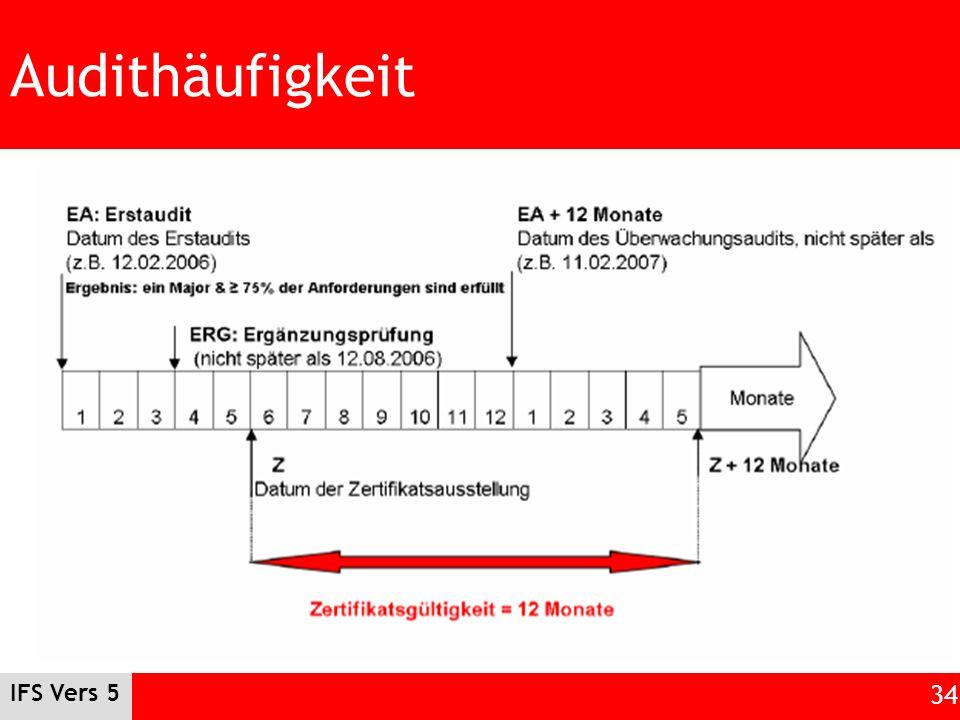 IFS Vers 5 34 Audithäufigkeit