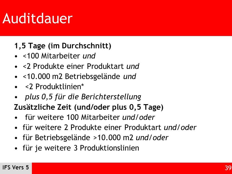 IFS Vers 5 39 Auditdauer 1,5 Tage (im Durchschnitt) <100 Mitarbeiter und <2 Produkte einer Produktart und <10.000 m2 Betriebsgelände und <2 Produktlin