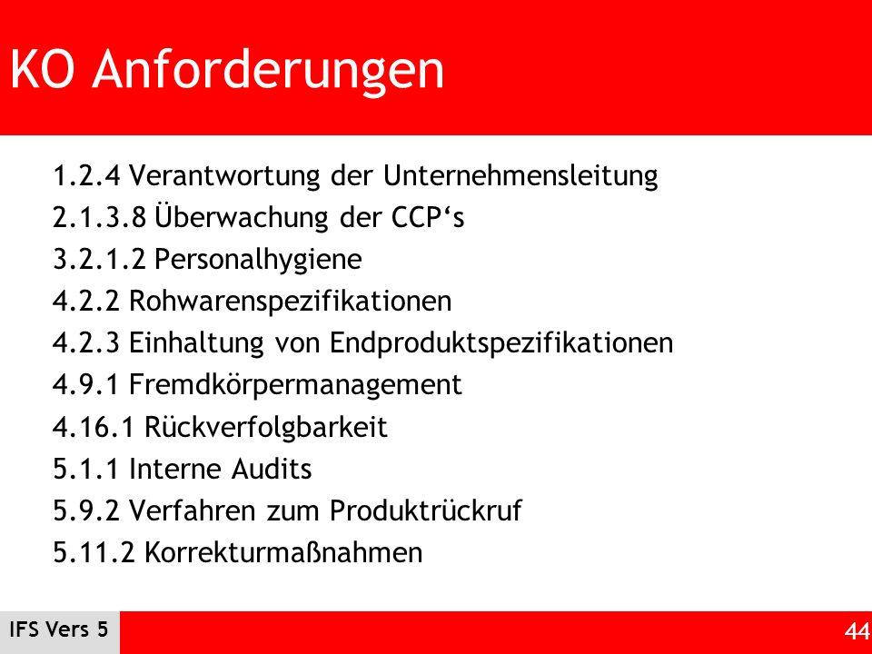 IFS Vers 5 44 KO Anforderungen 1.2.4 Verantwortung der Unternehmensleitung 2.1.3.8 Überwachung der CCPs 3.2.1.2 Personalhygiene 4.2.2 Rohwarenspezifik