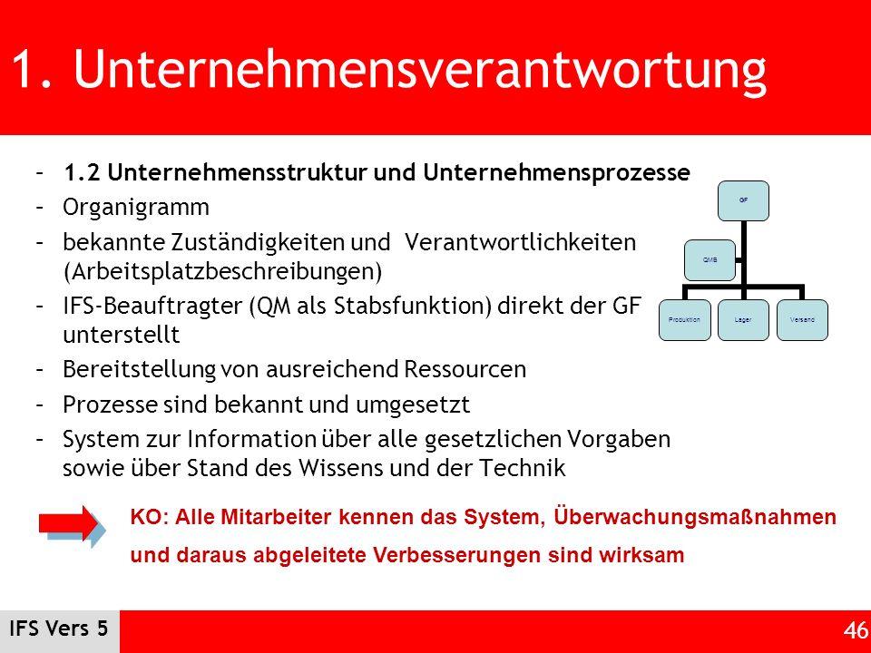 IFS Vers 5 46 1. Unternehmensverantwortung –1.2 Unternehmensstruktur und Unternehmensprozesse –Organigramm –bekannte Zuständigkeiten und Verantwortlic