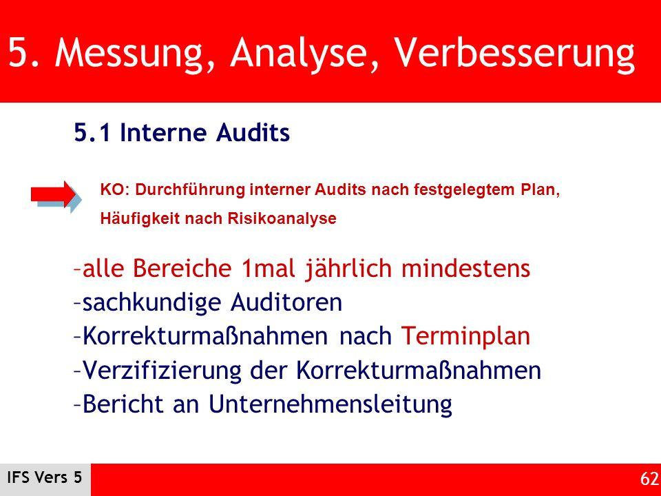 IFS Vers 5 62 5. Messung, Analyse, Verbesserung 5.1 Interne Audits –alle Bereiche 1mal jährlich mindestens –sachkundige Auditoren –Korrekturmaßnahmen