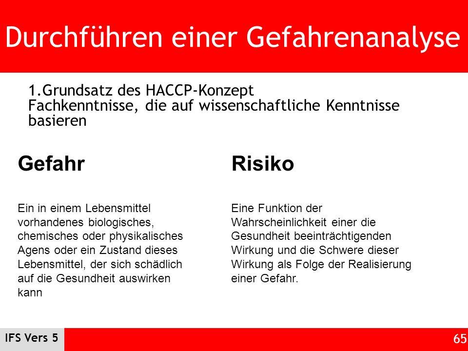 IFS Vers 5 65 Durchführen einer Gefahrenanalyse 1.Grundsatz des HACCP-Konzept Fachkenntnisse, die auf wissenschaftliche Kenntnisse basieren Gefahr Ein