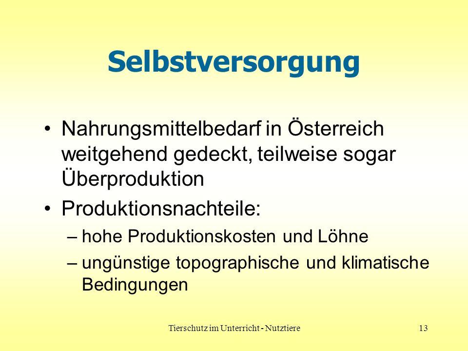 Tierschutz im Unterricht - Nutztiere13 Selbstversorgung Nahrungsmittelbedarf in Österreich weitgehend gedeckt, teilweise sogar Überproduktion Produktionsnachteile: –hohe Produktionskosten und Löhne –ungünstige topographische und klimatische Bedingungen