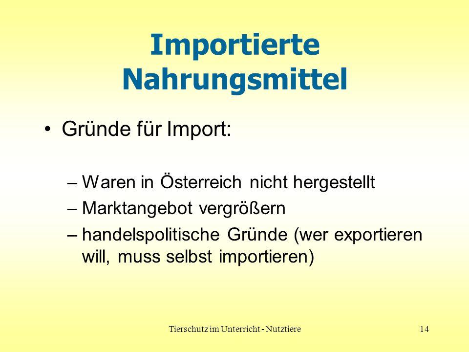 Tierschutz im Unterricht - Nutztiere14 Importierte Nahrungsmittel Gründe für Import: –Waren in Österreich nicht hergestellt –Marktangebot vergrößern –handelspolitische Gründe (wer exportieren will, muss selbst importieren)