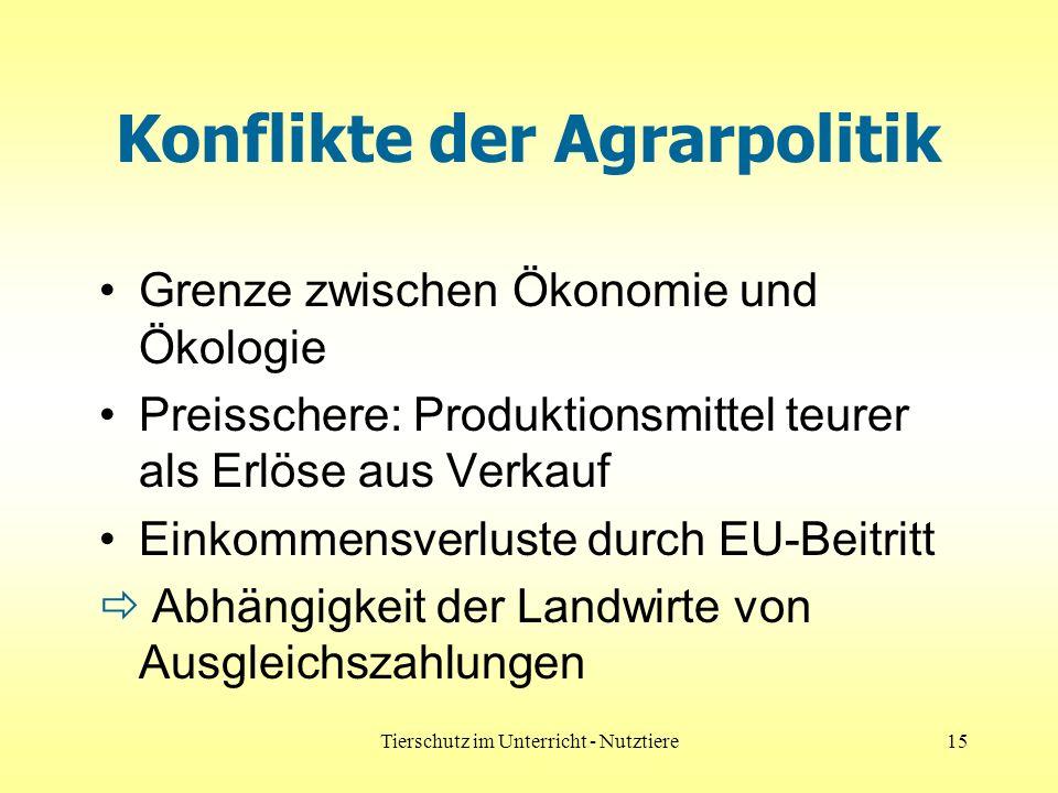 Tierschutz im Unterricht - Nutztiere15 Konflikte der Agrarpolitik Grenze zwischen Ökonomie und Ökologie Preisschere: Produktionsmittel teurer als Erlöse aus Verkauf Einkommensverluste durch EU-Beitritt Abhängigkeit der Landwirte von Ausgleichszahlungen