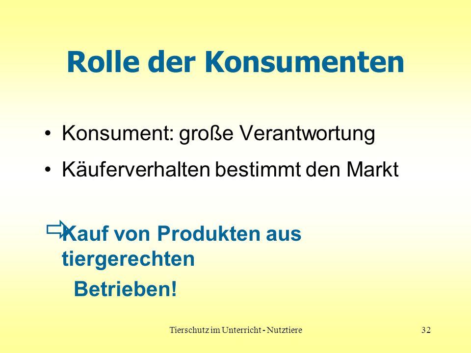 Tierschutz im Unterricht - Nutztiere32 Rolle der Konsumenten Konsument: große Verantwortung Käuferverhalten bestimmt den Markt Kauf von Produkten aus tiergerechten Betrieben!