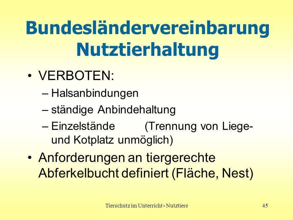 Tierschutz im Unterricht - Nutztiere45 Bundesländervereinbarung Nutztierhaltung VERBOTEN: –Halsanbindungen –ständige Anbindehaltung –Einzelstände(Tren