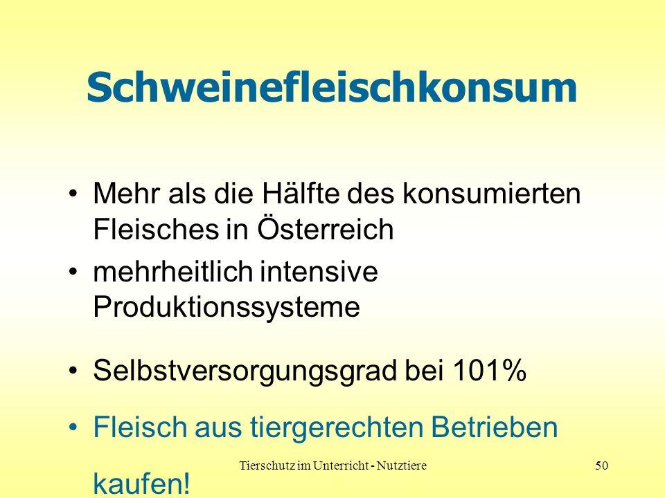 Tierschutz im Unterricht - Nutztiere50 Schweinefleischkonsum Mehr als die Hälfte des konsumierten Fleisches in Österreich mehrheitlich intensive Produktionssysteme Selbstversorgungsgrad bei 101% Fleisch aus tiergerechten Betrieben kaufen!