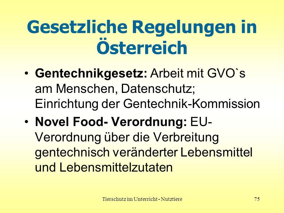 Tierschutz im Unterricht - Nutztiere75 Gesetzliche Regelungen in Österreich Gentechnikgesetz: Arbeit mit GVO`s am Menschen, Datenschutz; Einrichtung der Gentechnik-Kommission Novel Food- Verordnung: EU- Verordnung über die Verbreitung gentechnisch veränderter Lebensmittel und Lebensmittelzutaten