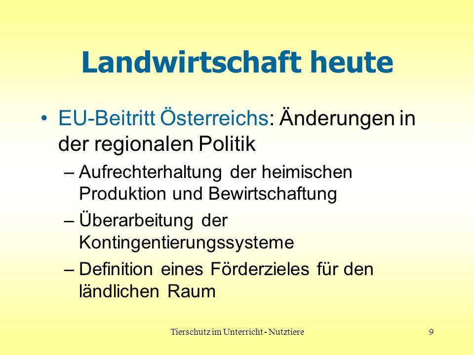 Tierschutz im Unterricht - Nutztiere9 Landwirtschaft heute EU-Beitritt Österreichs: Änderungen in der regionalen Politik –Aufrechterhaltung der heimischen Produktion und Bewirtschaftung –Überarbeitung der Kontingentierungssysteme –Definition eines Förderzieles für den ländlichen Raum
