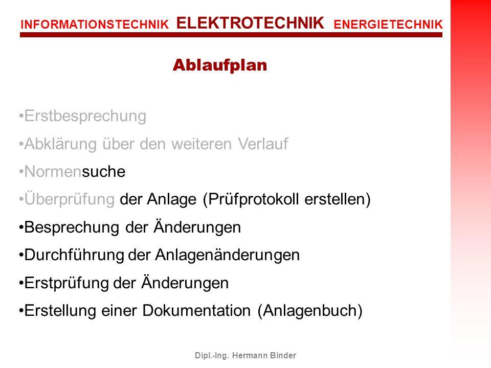 INFORMATIONSTECHNIK ELEKTROTECHNIK ENERGIETECHNIK Dipl.-Ing. Hermann Binder Erstbesprechung Abklärung über den weiteren Verlauf Normensuche Überprüfun