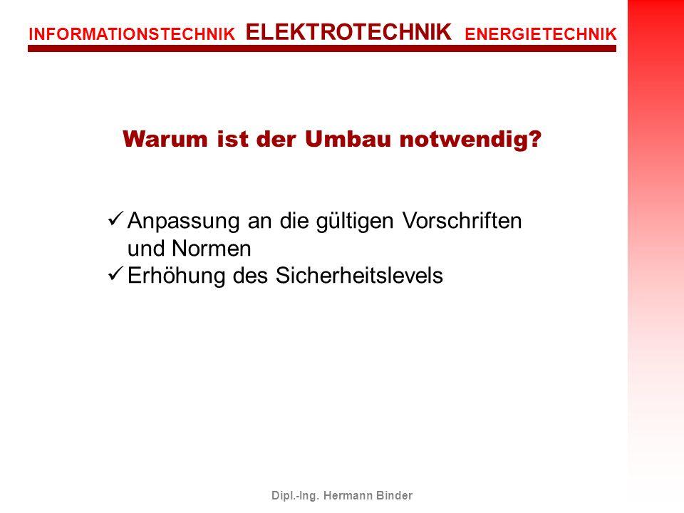 INFORMATIONSTECHNIK ELEKTROTECHNIK ENERGIETECHNIK Dipl.-Ing. Hermann Binder Anpassung an die gültigen Vorschriften und Normen Erhöhung des Sicherheits