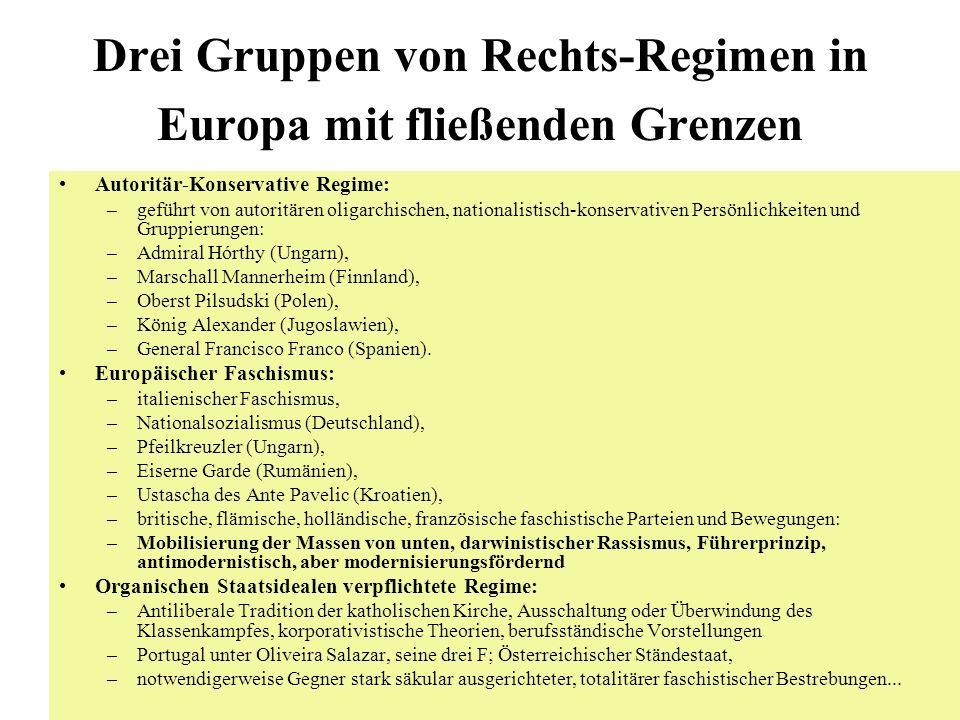 Drei Gruppen von Rechts-Regimen in Europa mit fließenden Grenzen Autoritär-Konservative Regime: –geführt von autoritären oligarchischen, nationalistis