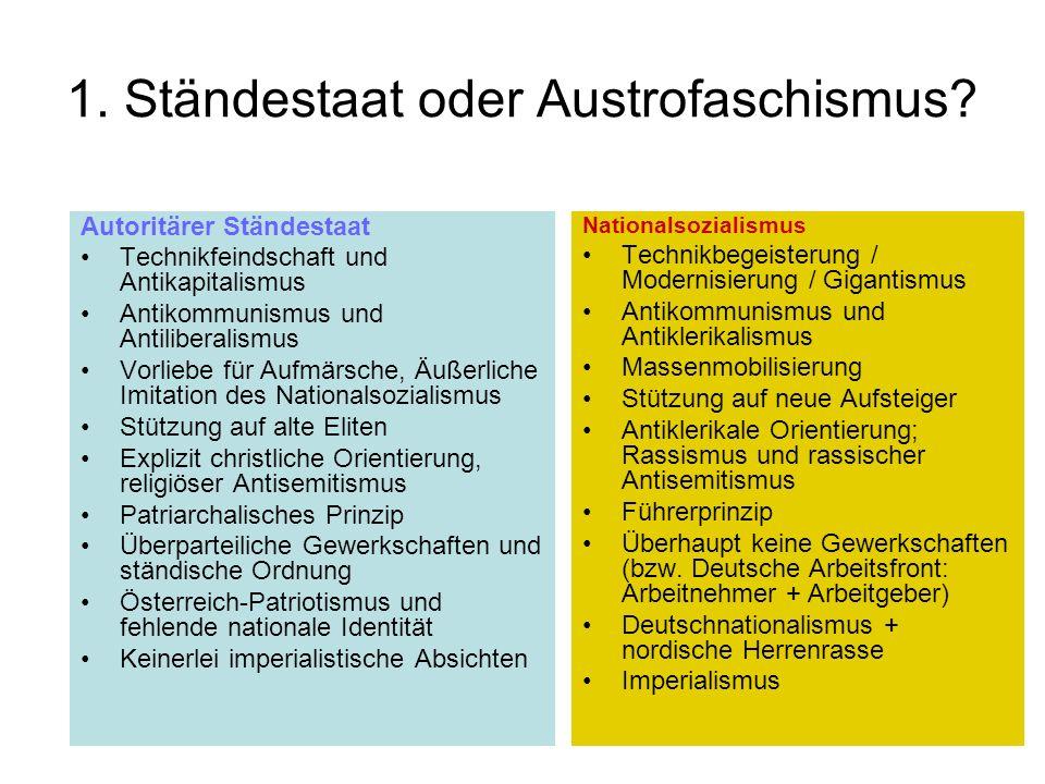 1. Ständestaat oder Austrofaschismus? Autoritärer Ständestaat Technikfeindschaft und Antikapitalismus Antikommunismus und Antiliberalismus Vorliebe fü