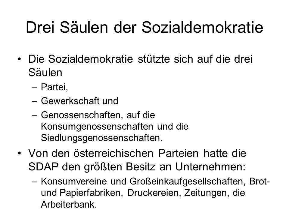 Drei Säulen der Sozialdemokratie Die Sozialdemokratie stützte sich auf die drei Säulen –Partei, –Gewerkschaft und –Genossenschaften, auf die Konsumgen