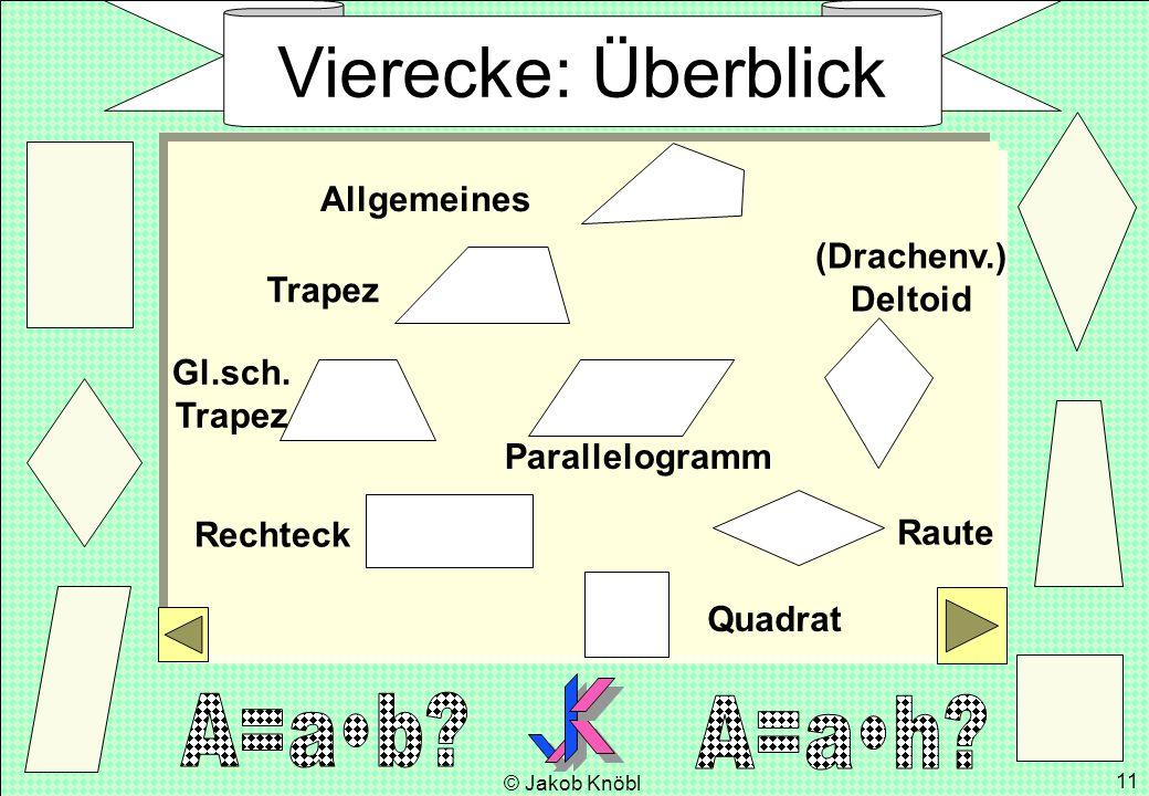 © Jakob Knöbl 11 Allgemeines Trapez Gl.sch. Trapez (Drachenv.) Deltoid Parallelogramm Rechteck Raute Quadrat Vierecke: Überblick