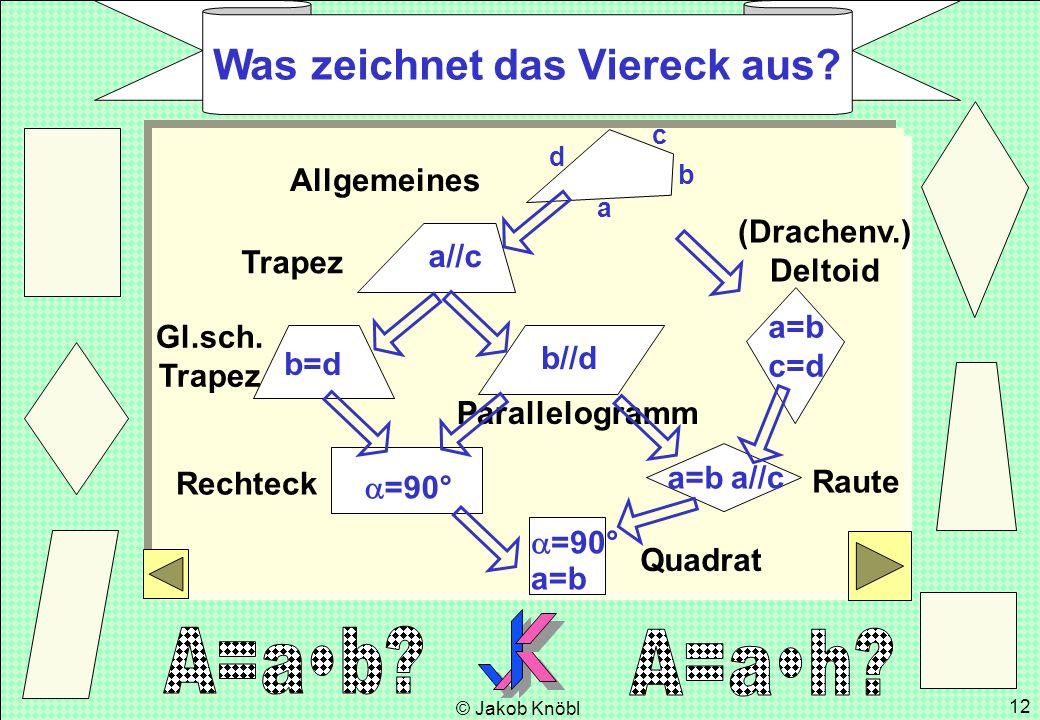 © Jakob Knöbl 12 Allgemeines Trapez Gl.sch. Trapez (Drachenv.) Deltoid Parallelogramm Rechteck Raute Quadrat Was zeichnet das Viereck aus? a//c a b c