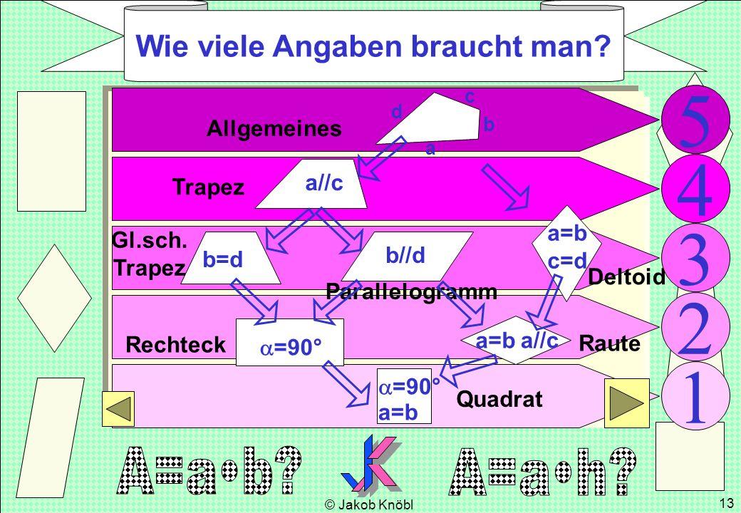 © Jakob Knöbl 13 Allgemeines Trapez Gl.sch. Trapez Deltoid Parallelogramm Rechteck Raute Quadrat Wie viele Angaben braucht man? a//c a b c d b=d b//d