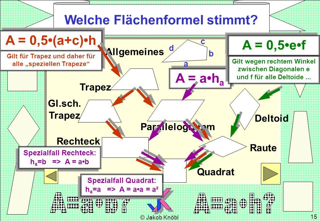© Jakob Knöbl 15 A = ah a A = ah a Allgemeines Trapez Gl.sch. Trapez Deltoid Parallelogramm Rechteck Raute Quadrat Welche Flächenformel stimmt? a b c