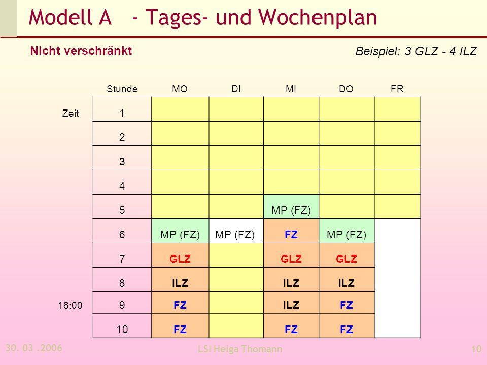 30. 03.2006 LSI Helga Thomann10 Modell A - Tages- und Wochenplan StundeMODIMIDOFR Zeit 1 2 3 4 5 MP (FZ) 6 FZMP (FZ) 7GLZ 8ILZ 16:00 9FZ ILZFZ 10FZ Be
