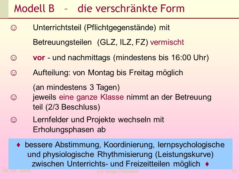 30. 03.2006 LSI Helga Thomann11 Modell B – die verschränkte Form vor - und nachmittags (mindestens bis 16:00 Uhr) Unterrichtsteil (Pflichtgegenstände)