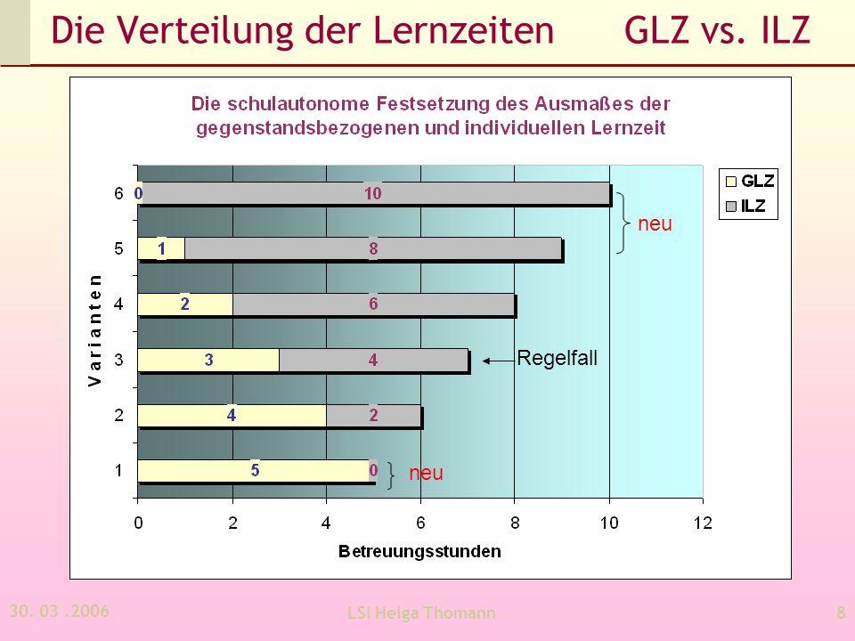 30. 03.2006 LSI Helga Thomann8 Die Verteilung der Lernzeiten GLZ vs. ILZ Regelfall neu