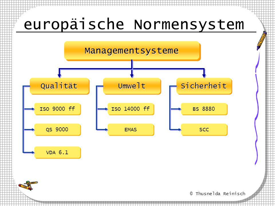 © Thusnelda Reinisch europäische Normensystem ManagementsystemeManagementsysteme QualitätQualitätUmweltUmweltSicherheitSicherheit ISO 9000 ff QS 9000