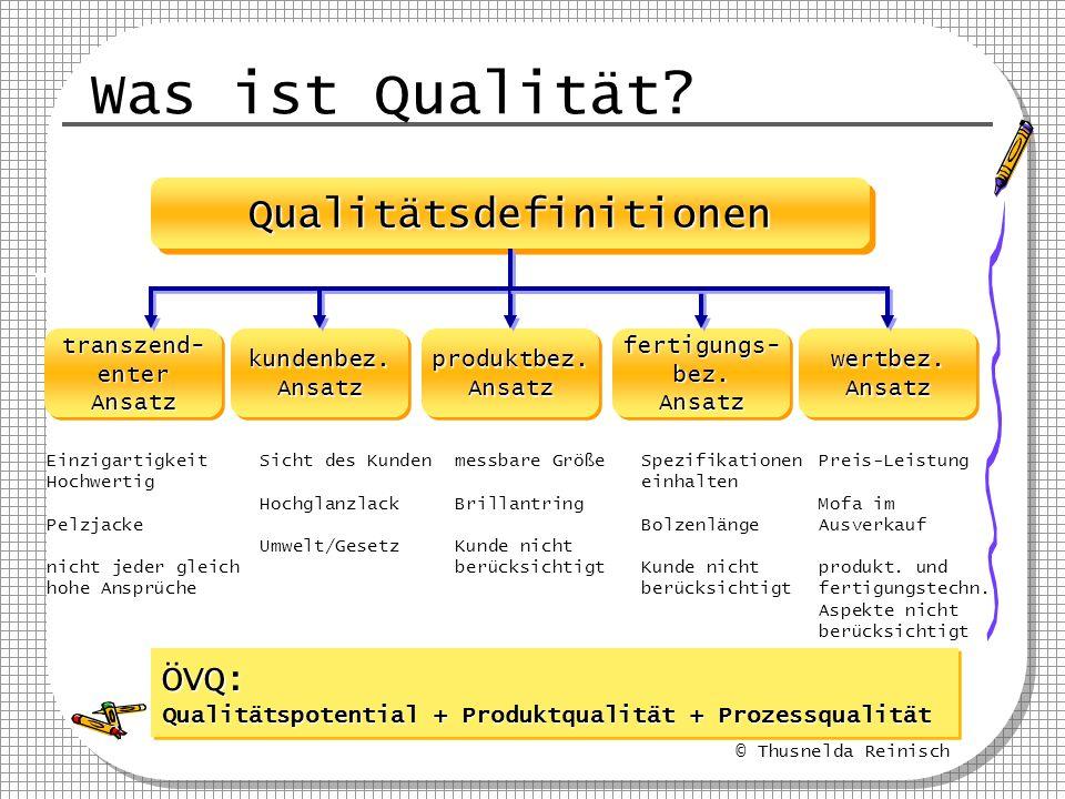 © Thusnelda Reinisch Qualitätsmanagementsysteme abhängig von internen & externen Faktoren Mannigfaltigkeit der Produkte unterschiedlichen Kundenforderungen verschiedenen Absatzmärkten Unternehmensgröße