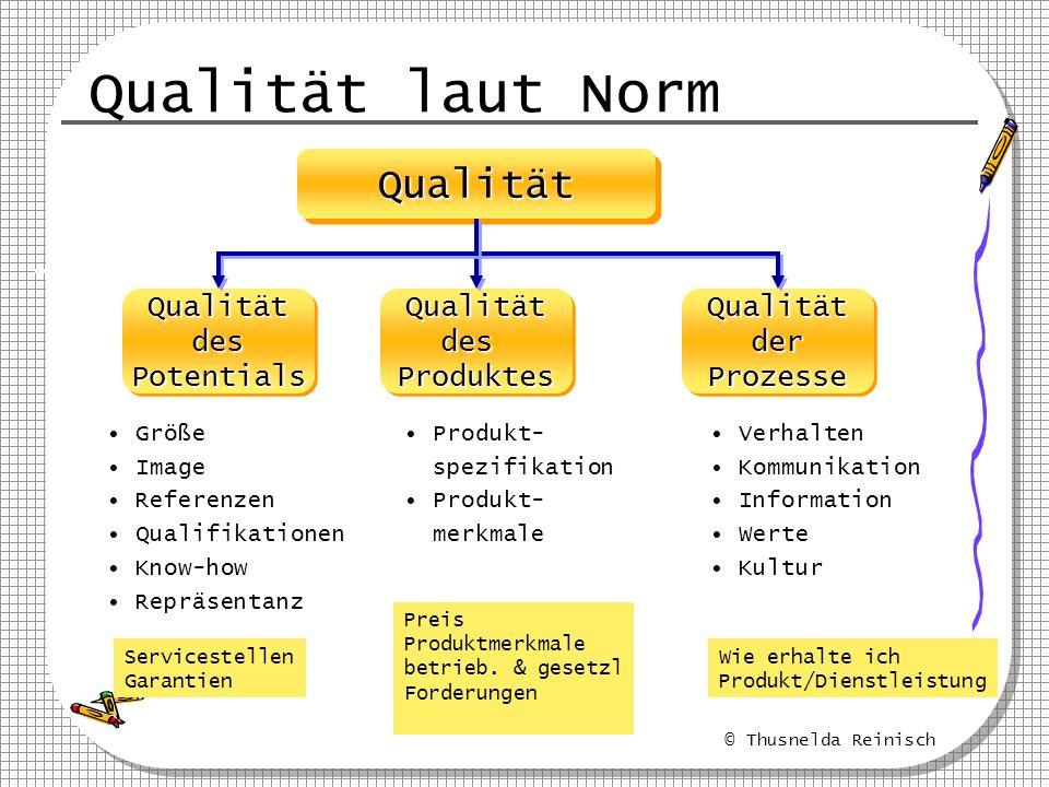 © Thusnelda Reinisch EQA EFQM – Modell ISO 9004 ISO 9001 Das Kontinuum des QM Leistung Zeit Award - Niveau Excellence verbesserte Leistung TQM Benchmarking