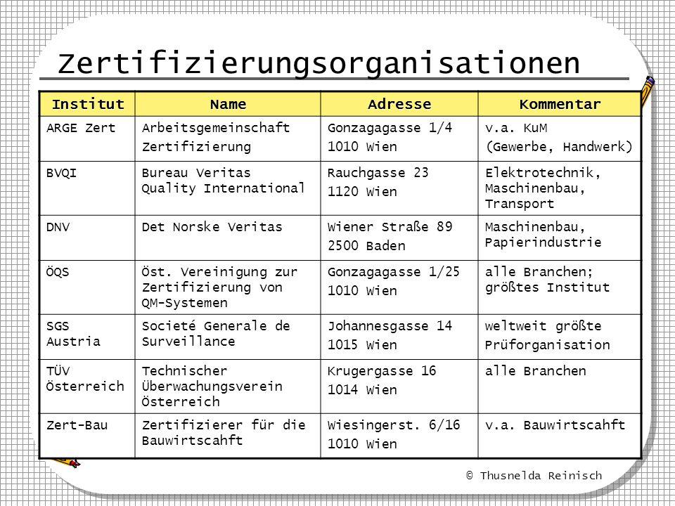 © Thusnelda Reinisch Zertifizierungsorganisationen InstitutNameAdresseKommentar ARGE ZertArbeitsgemeinschaft Zertifizierung Gonzagagasse 1/4 1010 Wien